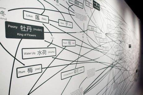 Michael Lee, Nature Borne Exhibition, Singapore
